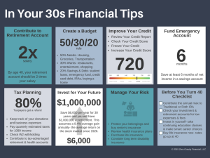 30s Financial Tips